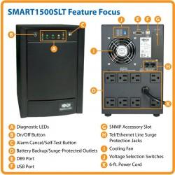 Tripp-Lite SmartPro 1500VA Sine Wave Tower UPS. Refurbished (SMART1500SLT)